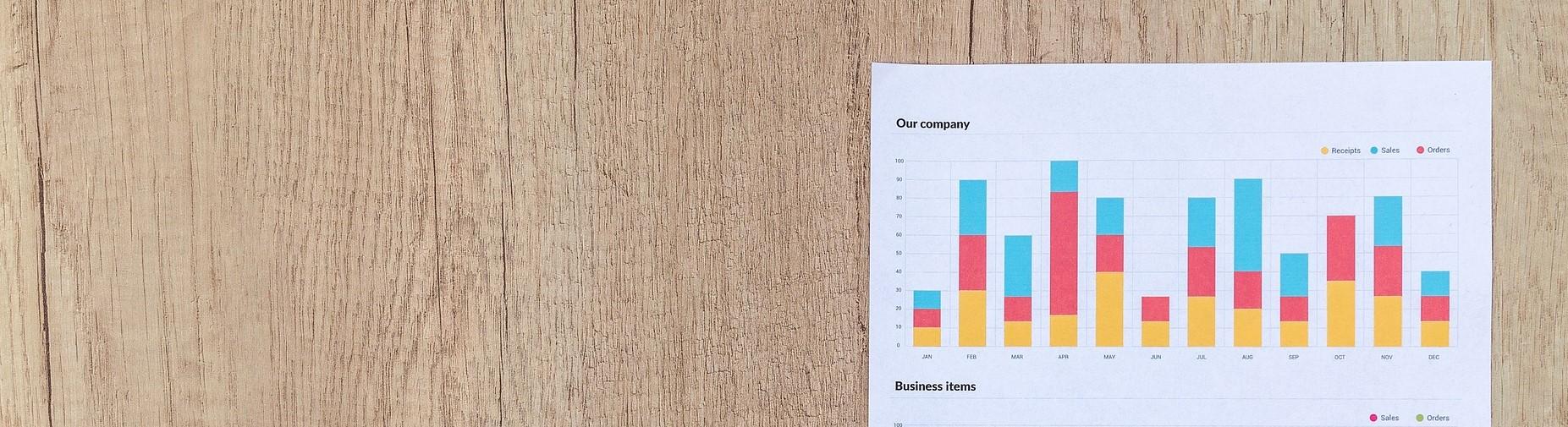 Den Businessplan erstellen - Eine Schritt für Schritt Anleitung